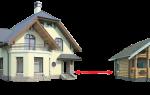 Расстояние от бани до дома пожарные нормы