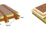 Утепление старого деревянного пола без демонтажа