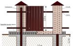 Строительство забора из профнастила с кирпичными столбиками